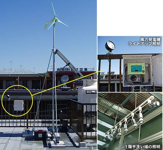 風力/太陽光ハイブリッド発電 LED照明システム