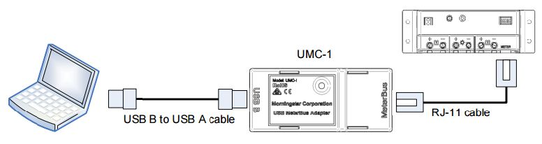 USBメーターバスアダプター UMC-1 接続図