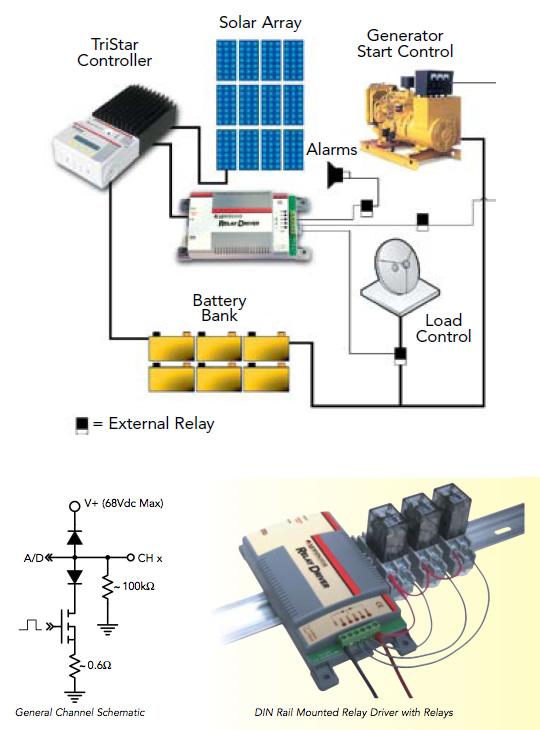 システム配線図