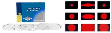 交換レンズ 照射角度