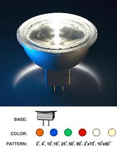 直流LEDスポットライト MR16